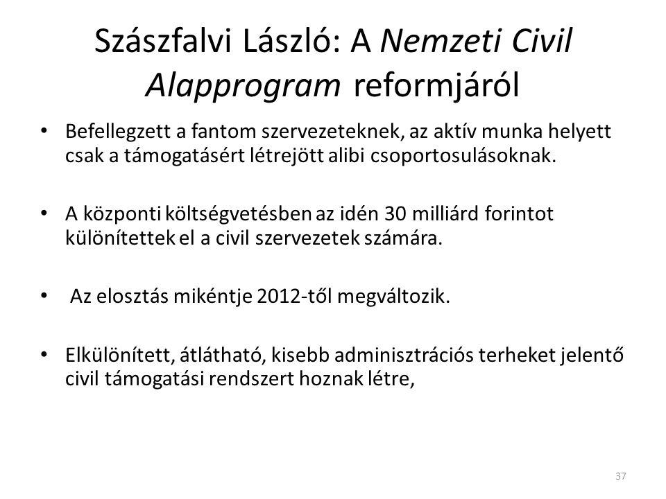 Szászfalvi László: A Nemzeti Civil Alapprogram reformjáról • Befellegzett a fantom szervezeteknek, az aktív munka helyett csak a támogatásért létrejöt