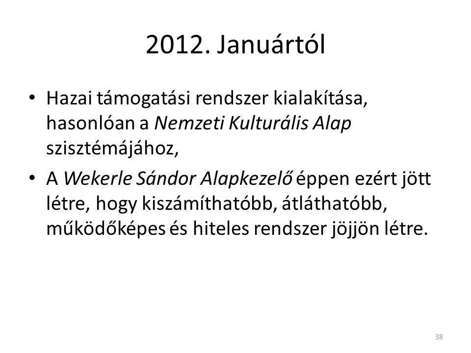 2012. Januártól • Hazai támogatási rendszer kialakítása, hasonlóan a Nemzeti Kulturális Alap szisztémájához, • A Wekerle Sándor Alapkezelő éppen ezért