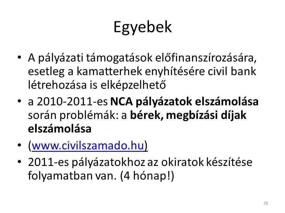 Egyebek • A pályázati támogatások előfinanszírozására, esetleg a kamatterhek enyhítésére civil bank létrehozása is elképzelhető • a 2010-2011-es NCA p