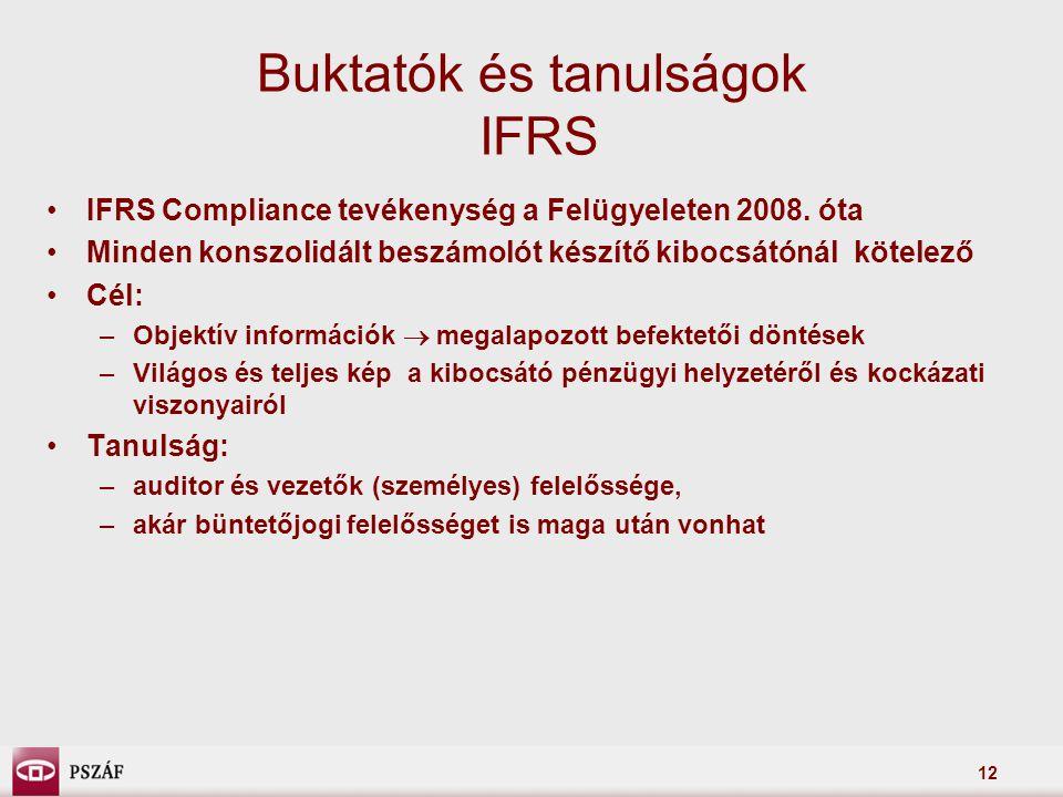 12 Buktatók és tanulságok IFRS •IFRS Compliance tevékenység a Felügyeleten 2008.