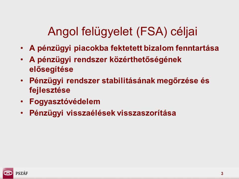3 Angol felügyelet (FSA) céljai •A pénzügyi piacokba fektetett bizalom fenntartása •A pénzügyi rendszer közérthetőségének elősegítése •Pénzügyi rendszer stabilitásának megőrzése és fejlesztése •Fogyasztóvédelem •Pénzügyi visszaélések visszaszorítása