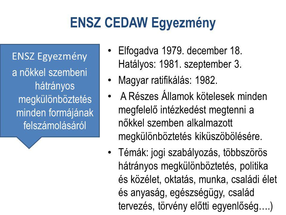 ENSZ CEDAW Egyezmény • Elfogadva 1979.december 18.