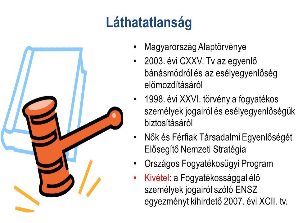 Láthatatlanság • Magyarország Alaptörvénye • 2003.