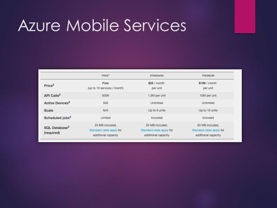 Azure Mobile Services