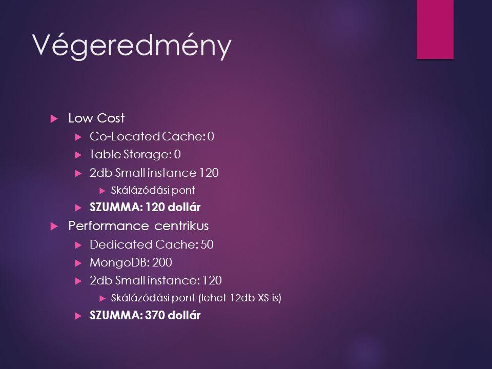 Végeredmény  Low Cost  Co-Located Cache: 0  Table Storage: 0  2db Small instance 120  Skálázódási pont  SZUMMA: 120 dollár  Performance centrik