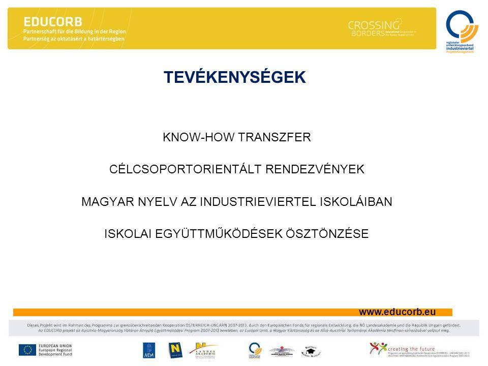 www.educorb.eu KNOW-HOW TRANSZFER CÉLCSOPORTORIENTÁLT RENDEZVÉNYEK MAGYAR NYELV AZ INDUSTRIEVIERTEL ISKOLÁIBAN ISKOLAI EGYÜTTMŰKÖDÉSEK ÖSZTÖNZÉSE TEVÉKENYSÉGEK