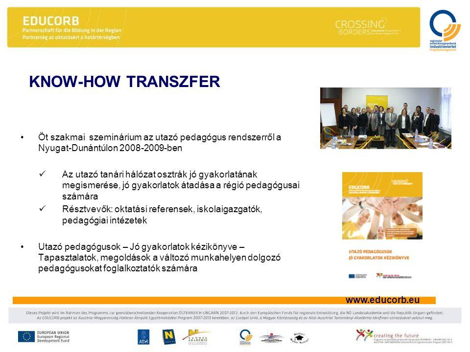 www.educorb.eu KNOW-HOW TRANSZFER •Öt szakmai szeminárium az utazó pedagógus rendszerről a Nyugat-Dunántúlon 2008-2009-ben  Az utazó tanári hálózat osztrák jó gyakorlatának megismerése, jó gyakorlatok átadása a régió pedagógusai számára  Résztvevők: oktatási referensek, iskolaigazgatók, pedagógiai intézetek •Utazó pedagógusok – Jó gyakorlatok kézikönyve – Tapasztalatok, megoldások a változó munkahelyen dolgozó pedagógusokat foglalkoztatók számára