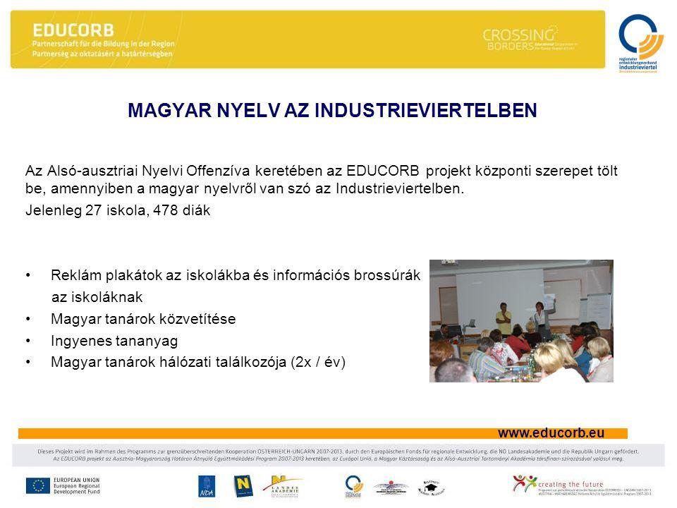www.educorb.eu MAGYAR NYELV AZ INDUSTRIEVIERTELBEN Az Alsó-ausztriai Nyelvi Offenzíva keretében az EDUCORB projekt központi szerepet tölt be, amennyiben a magyar nyelvről van szó az Industrieviertelben.