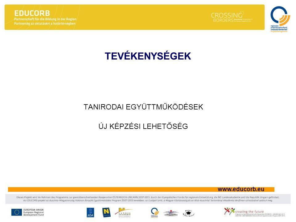 www.educorb.eu TANIRODAI EGYÜTTMŰKÖDÉSEK ÚJ KÉPZÉSI LEHETŐSÉG TEVÉKENYSÉGEK