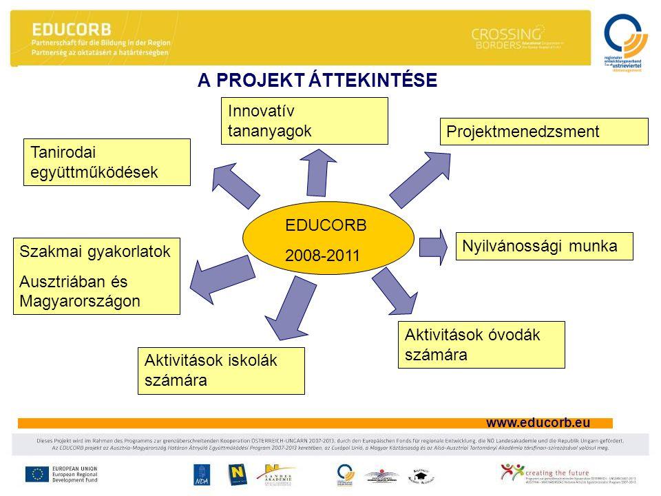 www.educorb.eu AKTIVITÁSOK ÓVODÁK SZÁMÁRA Projektpartnerek: Alsó-Ausztriai Tartományi Kormány Óvodai Osztálya Industrievierteli Regionális Fejlesztési Egyesület – Projektmenedzsment Nyugat-Dunántúli Regionális Fejlesztési Ügynökség Közhasznú Nonprofit Kft.