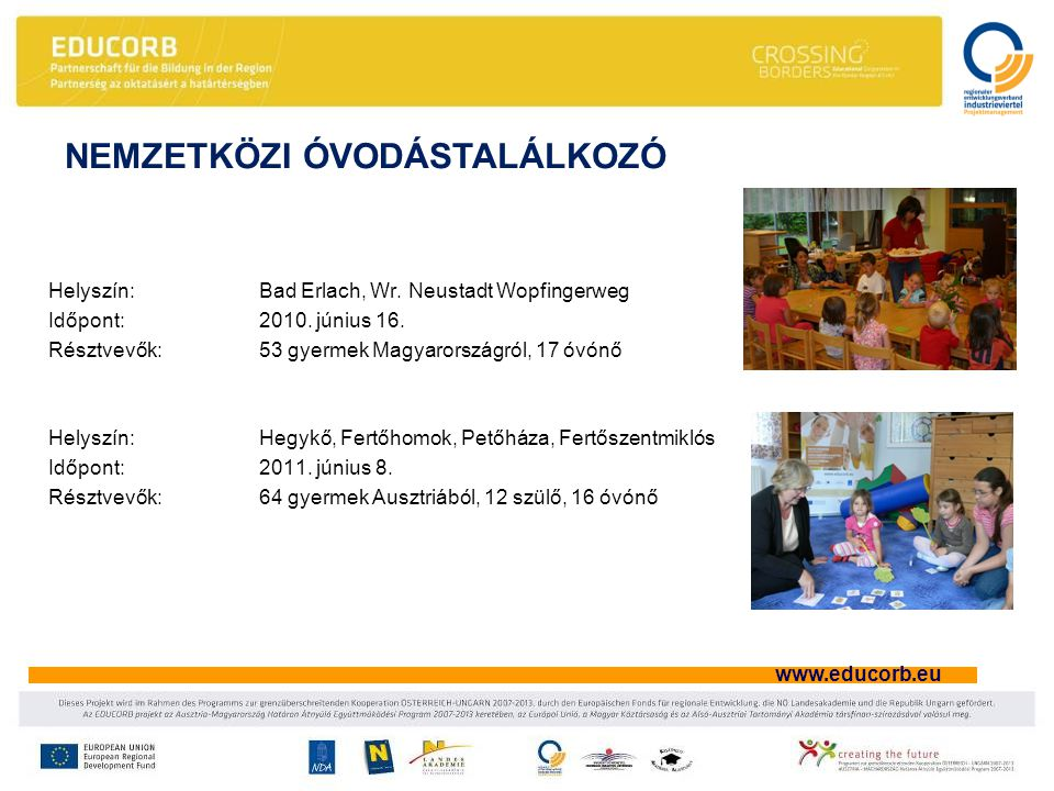 www.educorb.eu AKTIVITÁSOK ISKOLÁK SZÁMÁRA Projektpartnerek: Industrievierteli Regionális Fejlesztési Egyesület – Projektmenedzsment Nyugat-Dunántúli Regionális Fejlesztési Ügynökség Közhasznú Nonprofit Kft.