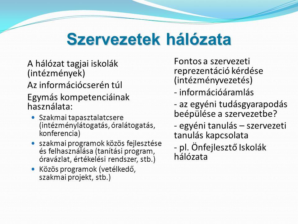 Szervezetek hálózata A hálózat tagjai iskolák (intézmények) Az információcserén túl Egymás kompetenciáinak használata:  Szakmai tapasztalatcsere (intézménylátogatás, óralátogatás, konferencia)  szakmai programok közös fejlesztése és felhasználása (tanítási program, óravázlat, értékelési rendszer, stb.)  Közös programok (vetélkedő, szakmai projekt, stb.) Fontos a szervezeti reprezentáció kérdése (intézményvezetés) - információáramlás - az egyéni tudásgyarapodás beépülése a szervezetbe.