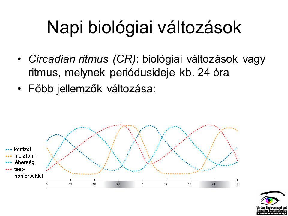 Napi biológiai változások •Circadian ritmus (CR): biológiai változások vagy ritmus, melynek periódusideje kb. 24 óra •Főbb jellemzők változása: