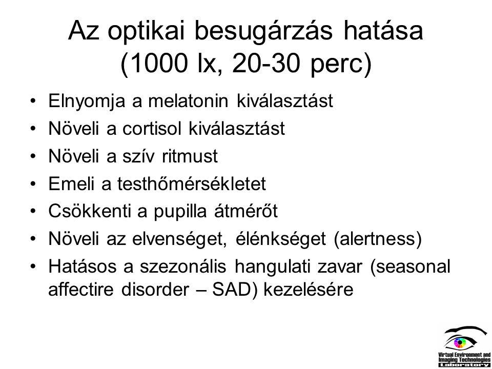 Az optikai besugárzás hatása (1000 lx, 20-30 perc) •Elnyomja a melatonin kiválasztást •Növeli a cortisol kiválasztást •Növeli a szív ritmust •Emeli a
