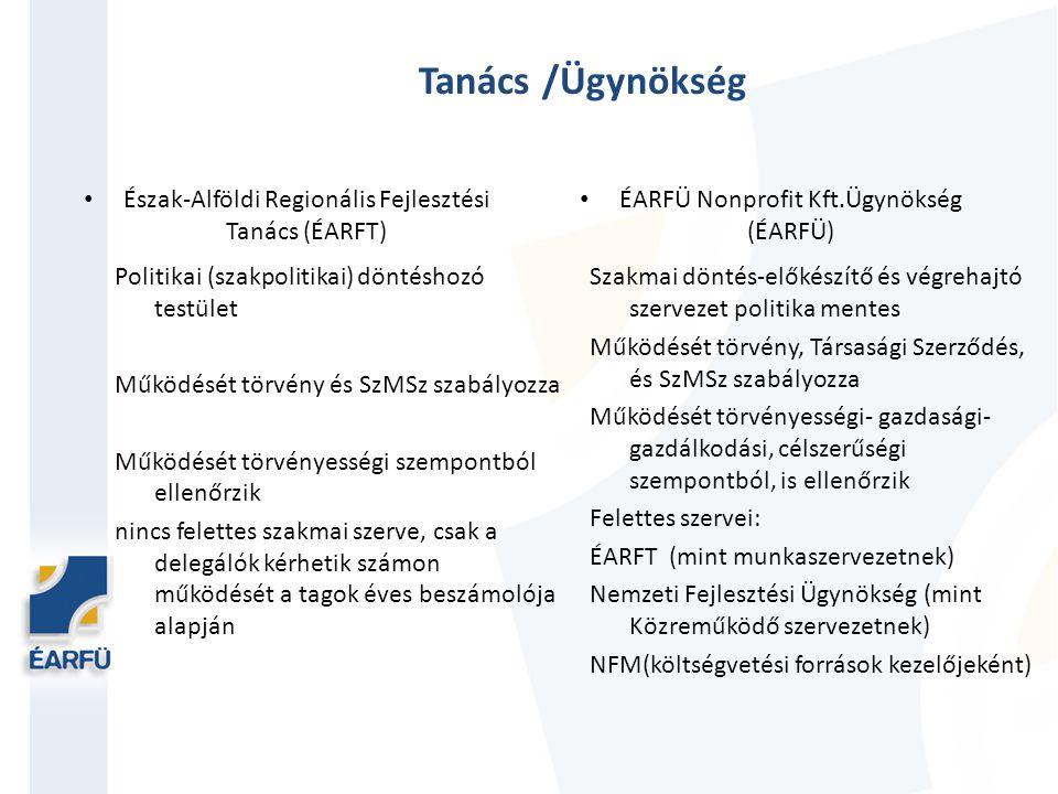 Tanács /Ügynökség • Észak-Alföldi Regionális Fejlesztési Tanács (ÉARFT) Politikai (szakpolitikai) döntéshozó testület Működését törvény és SzMSz szabá