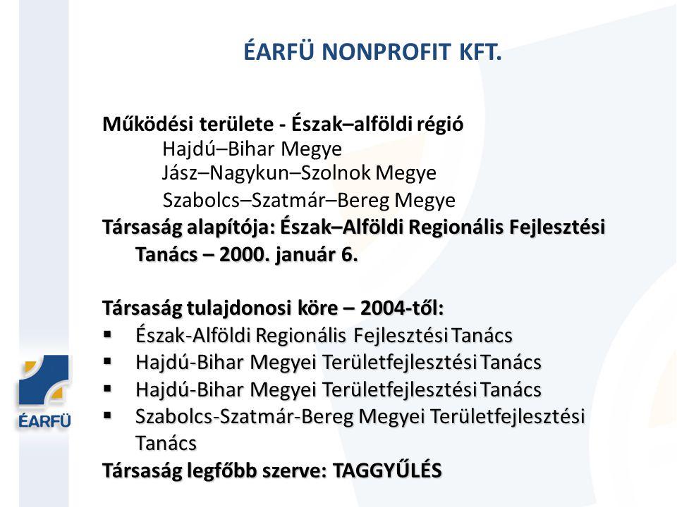ÉARFÜ NONPROFIT KFT.