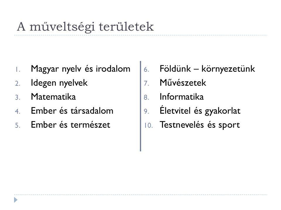 A műveltségi területek 1. Magyar nyelv és irodalom 2. Idegen nyelvek 3. Matematika 4. Ember és társadalom 5. Ember és természet 6. Földünk – környezet
