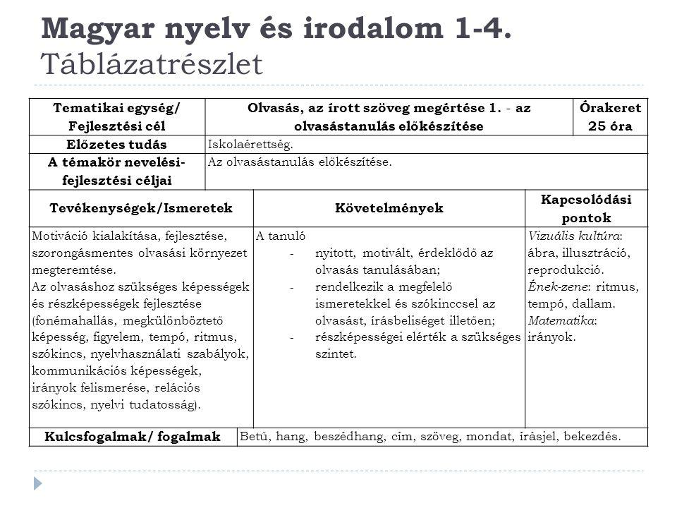 Magyar nyelv és irodalom 1-4. Táblázatrészlet Tematikai egység/ Fejlesztési cél Olvasás, az írott szöveg megértése 1. ‑ az olvasástanulás előkészítése