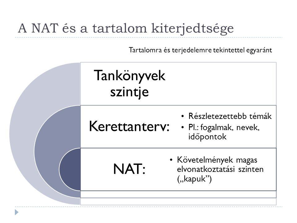 A NAT és a tartalom kiterjedtsége Tankönyvek szintje Kerettanterv: NAT: •Részletezettebb témák •Pl.: fogalmak, nevek, időpontok •Követelmények magas e
