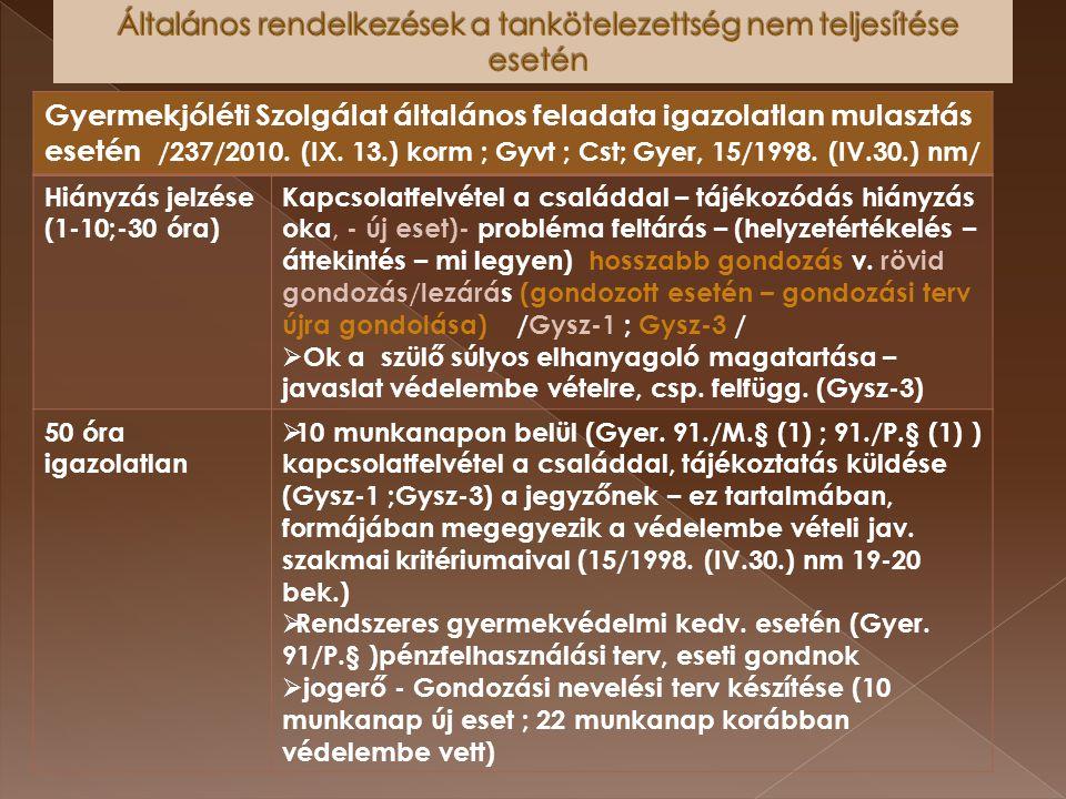 Gyermekjóléti Szolgálat általános feladata igazolatlan mulasztás esetén /237/2010.