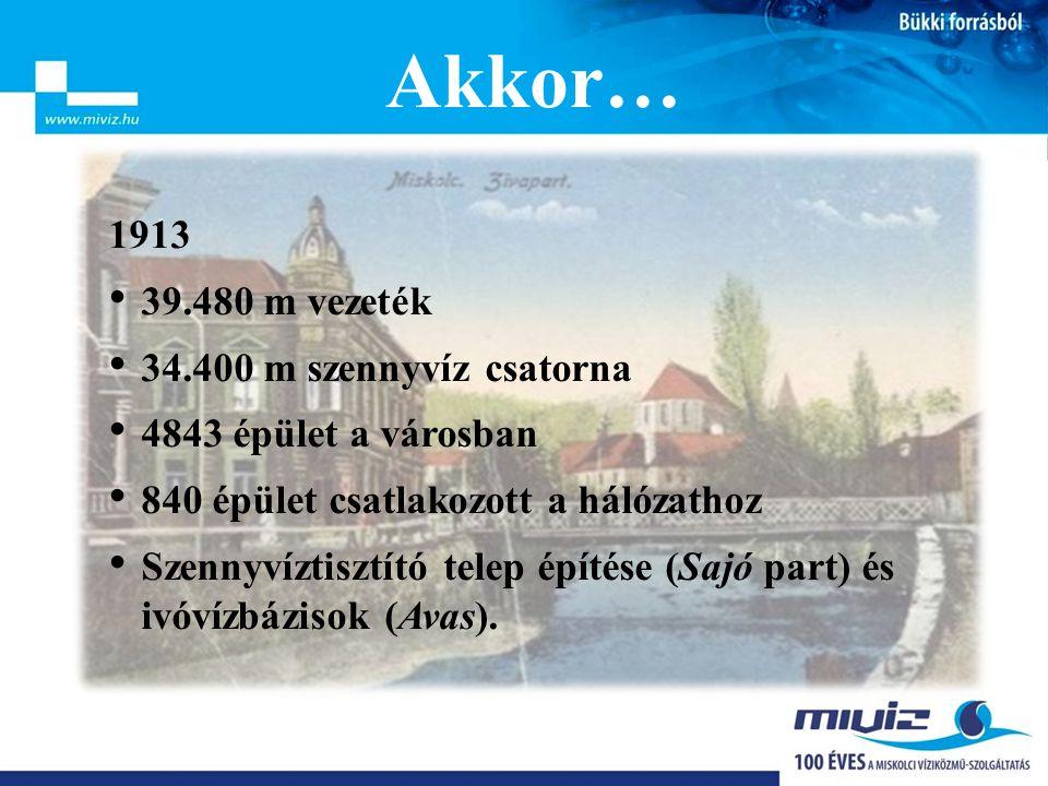 Akkor… 1913 • 39.480 m vezeték • 34.400 m szennyvíz csatorna • 4843 épület a városban • 840 épület csatlakozott a hálózathoz • Szennyvíztisztító telep építése (Sajó part) és ivóvízbázisok (Avas).