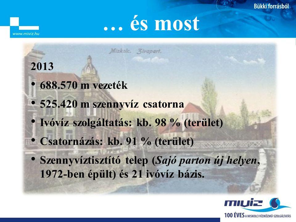 … és most 2013 • 688.570 m vezeték • 525.420 m szennyvíz csatorna • Ivóvíz szolgáltatás: kb.