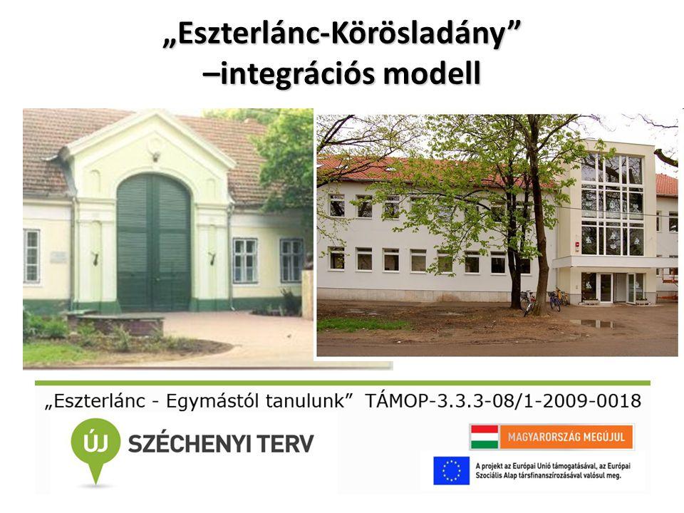 """""""Eszterlánc-Körösladány"""" –integrációs modell"""