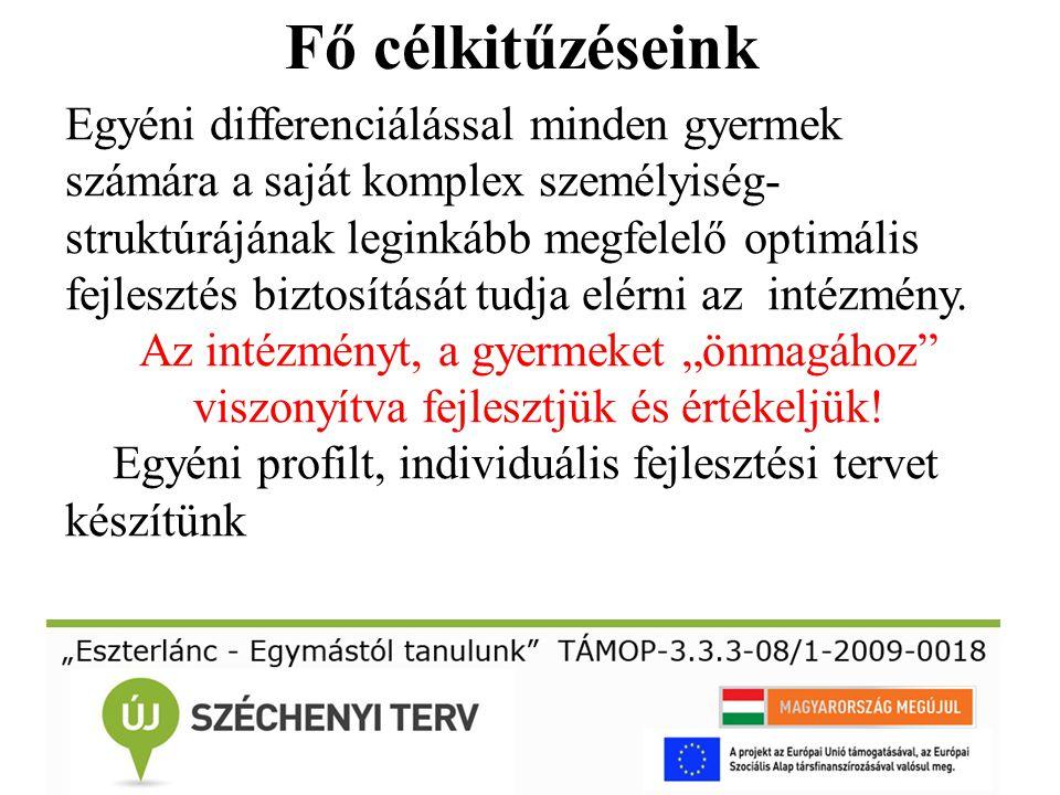 Elérhetőségeink Tüköry Lajos Általános Iskola, AMI és EPSZ Tiszainé Rudner Judit igazgató ladany@tukorylajos-kladany.sulinet.hu www.tukorysk.hu Telefon: 66/474-020; 06/30-703-6608
