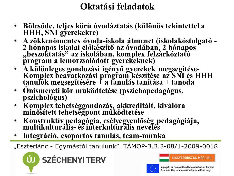 Oktatási feladatok • Bölcsőde, teljes körű óvodáztatás (különös tekintettel a HHH, SNI gyerekekre) • A zökkenőmentes óvoda-iskola átmenet (iskolakósto
