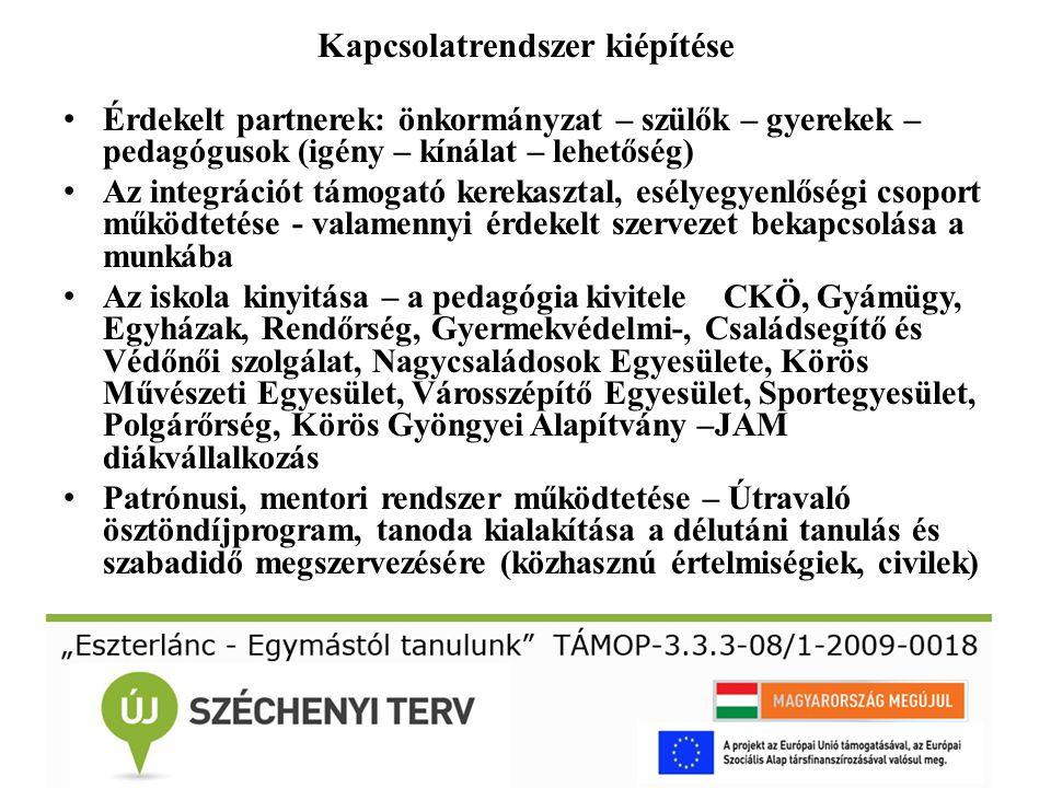 Kapcsolatrendszer kiépítése • Érdekelt partnerek: önkormányzat – szülők – gyerekek – pedagógusok (igény – kínálat – lehetőség) • Az integrációt támoga