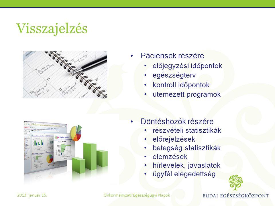 Visszajelzés •Páciensek részére •előjegyzési időpontok •egészségterv •kontroll időpontok •ütemezett programok •Döntéshozók részére •részvételi statisz
