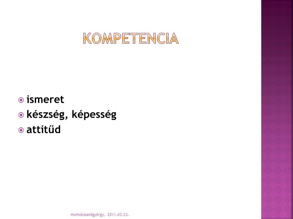  ismeret  készség, képesség  attitűd Homokszentgyörgy, 2011.03.23.