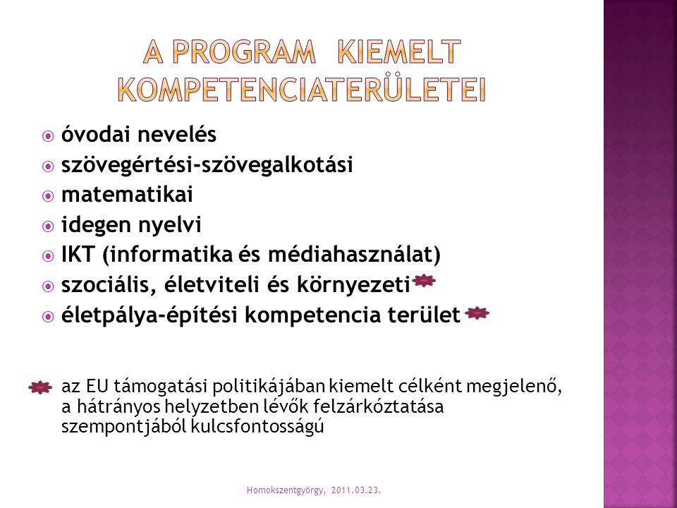  óvodai nevelés  szövegértési-szövegalkotási  matematikai  idegen nyelvi  IKT (informatika és médiahasználat)  szociális, életviteli és környezeti  életpálya-építési kompetencia terület az EU támogatási politikájában kiemelt célként megjelenő, a hátrányos helyzetben lévők felzárkóztatása szempontjából kulcsfontosságú Homokszentgyörgy, 2011.03.23.