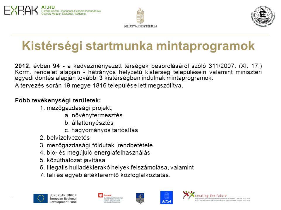 16 Kistérségi startmunka mintaprogramok 2012. évben 94 - a kedvezményezett térségek besorolásáról szóló 311/2007. (XI. 17.) Korm. rendelet alapján - h