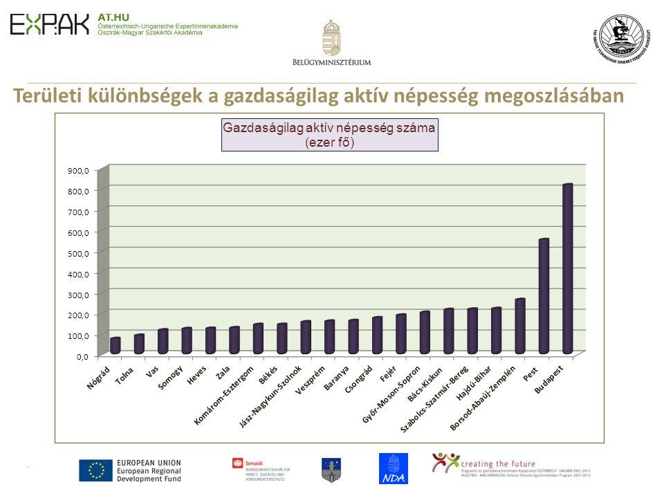 8 Területi különbségek a gazdaságilag aktív népesség megoszlásában Forrás : KSH