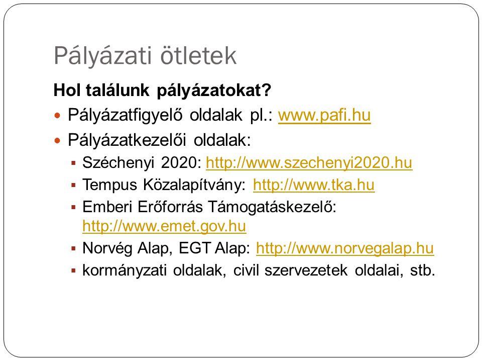 Pályázati ötletek Hol találunk pályázatokat?  Pályázatfigyelő oldalak pl.: www.pafi.huwww.pafi.hu  Pályázatkezelői oldalak:  Széchenyi 2020: http:/