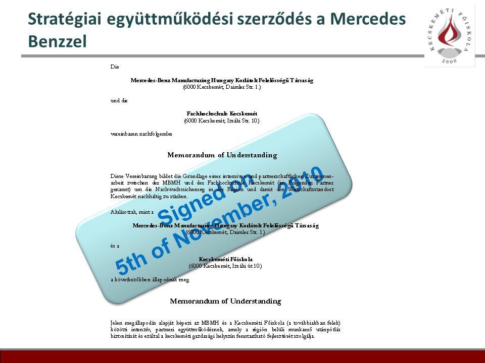 17 Stratégiai együttműködési szerződés a Mercedes Benzzel Signed on 5th of November, 2010 Signed on 5th of November, 2010