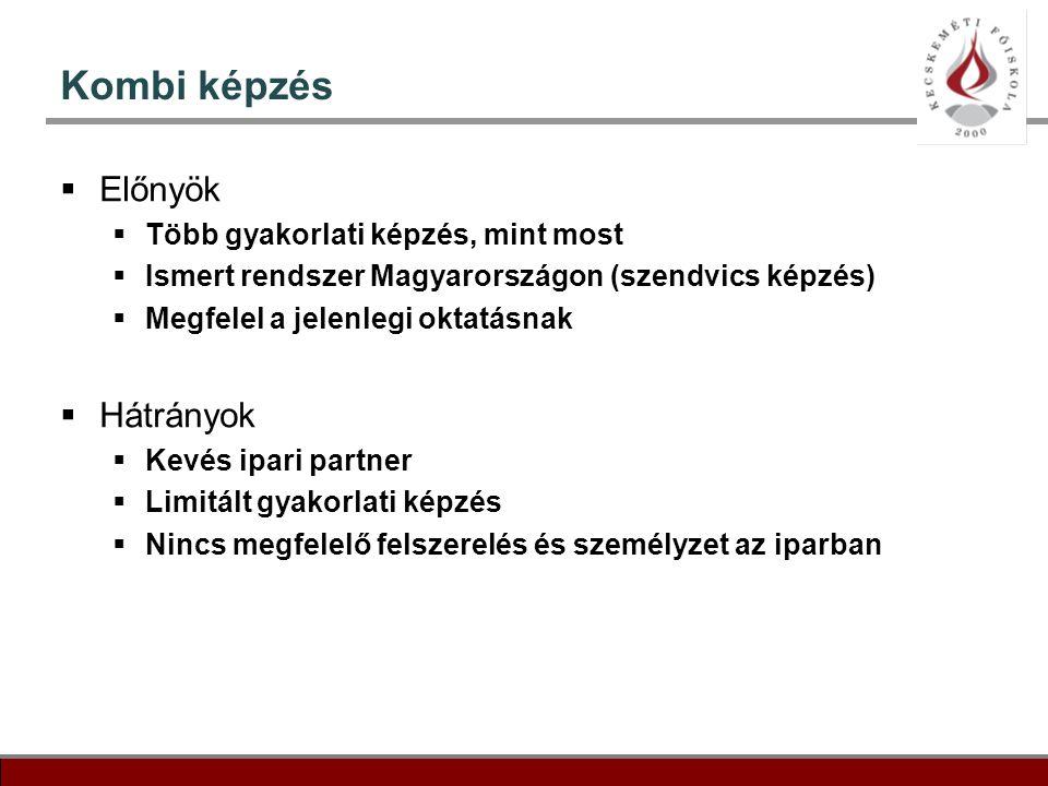 26 Kombi képzés  Előnyök  Több gyakorlati képzés, mint most  Ismert rendszer Magyarországon (szendvics képzés)  Megfelel a jelenlegi oktatásnak 