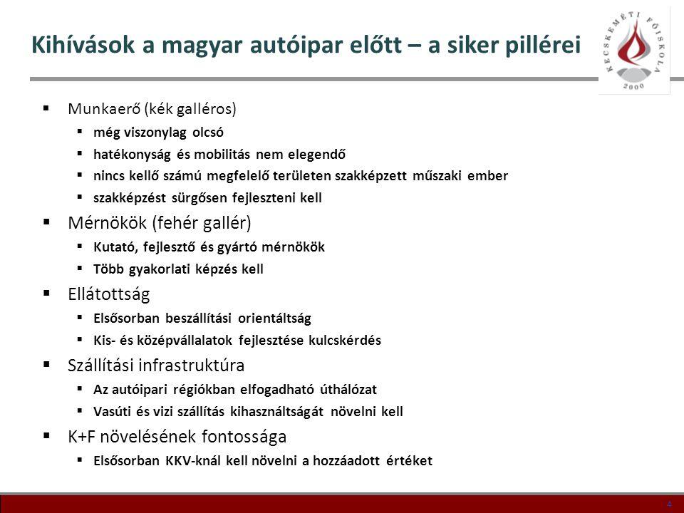 4 4 Kihívások a magyar autóipar előtt – a siker pillérei  Munkaerő (kék galléros)  még viszonylag olcsó  hatékonyság és mobilitás nem elegendő  ni