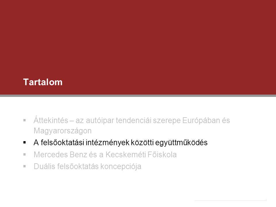 6 6 A régiók kompetenciái – Akadémiai és gyártási szektor fő prioritásai •Győr (motor, járműgyártás) •Veszprém (mechatronika, hajtó- és kenőanyagok) •Budapest (járműtechnológia, elektronika, mechatronika) •Kecskemét (anyagtudomány, járműgyártás) •Miskolc (hajtáslánc, mechatronika)