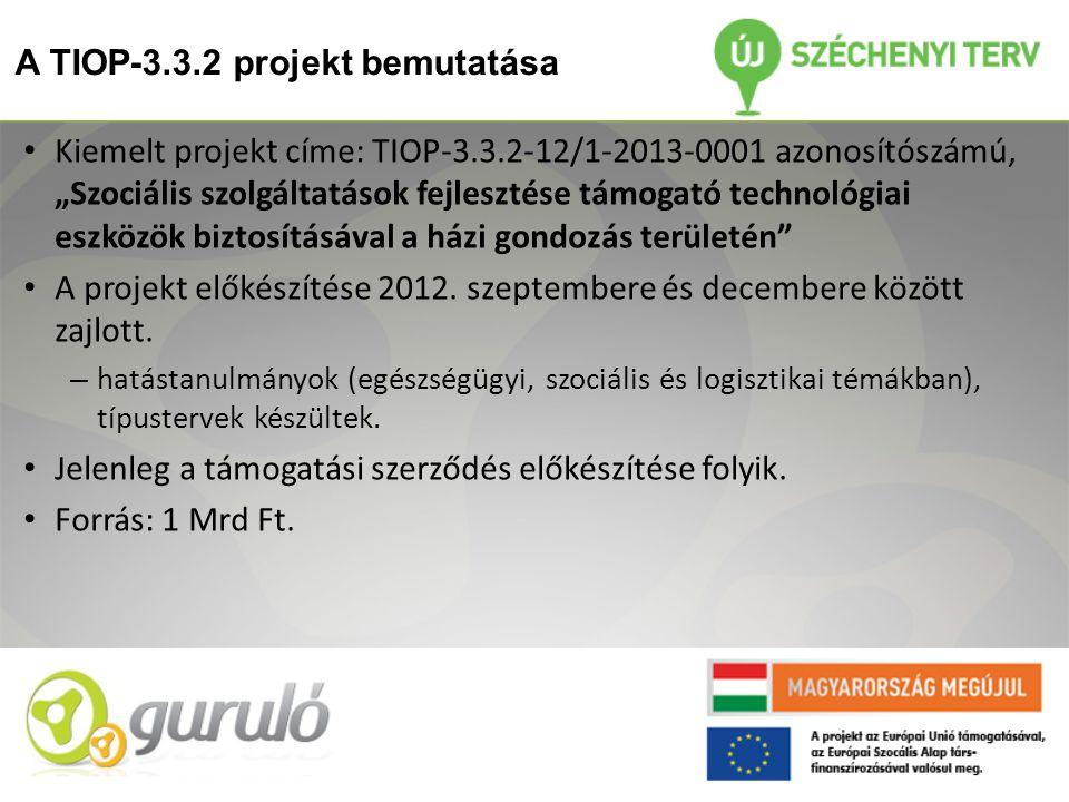 """• Kiemelt projekt címe: TIOP-3.3.2-12/1-2013-0001 azonosítószámú, """"Szociális szolgáltatások fejlesztése támogató technológiai eszközök biztosításával a házi gondozás területén • A projekt előkészítése 2012."""