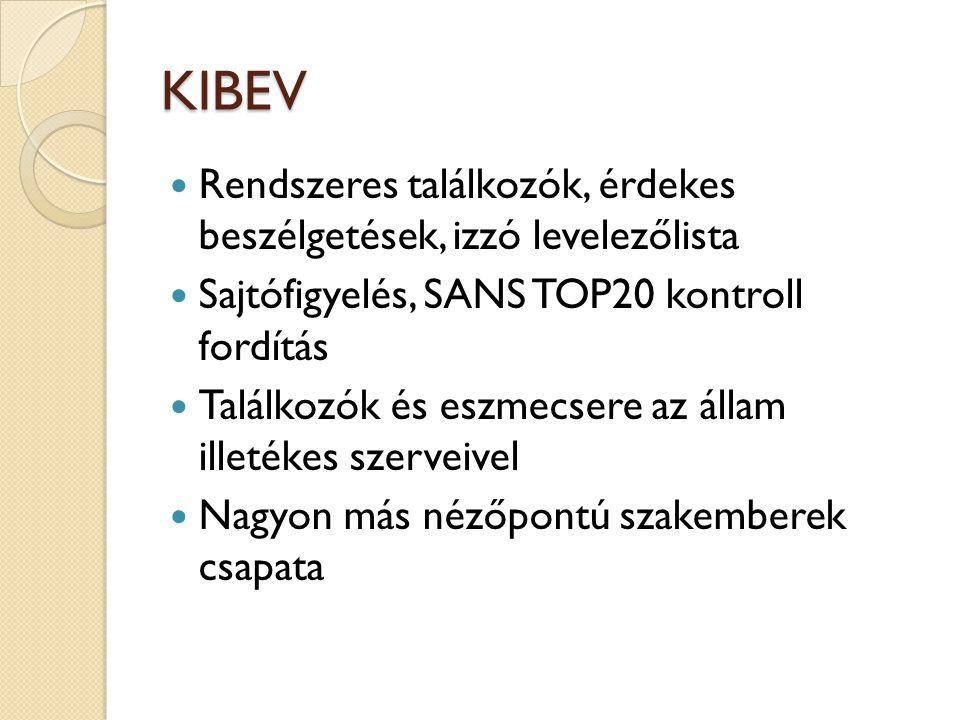 KIBEV  Rendszeres találkozók, érdekes beszélgetések, izzó levelezőlista  Sajtófigyelés, SANS TOP20 kontroll fordítás  Találkozók és eszmecsere az á