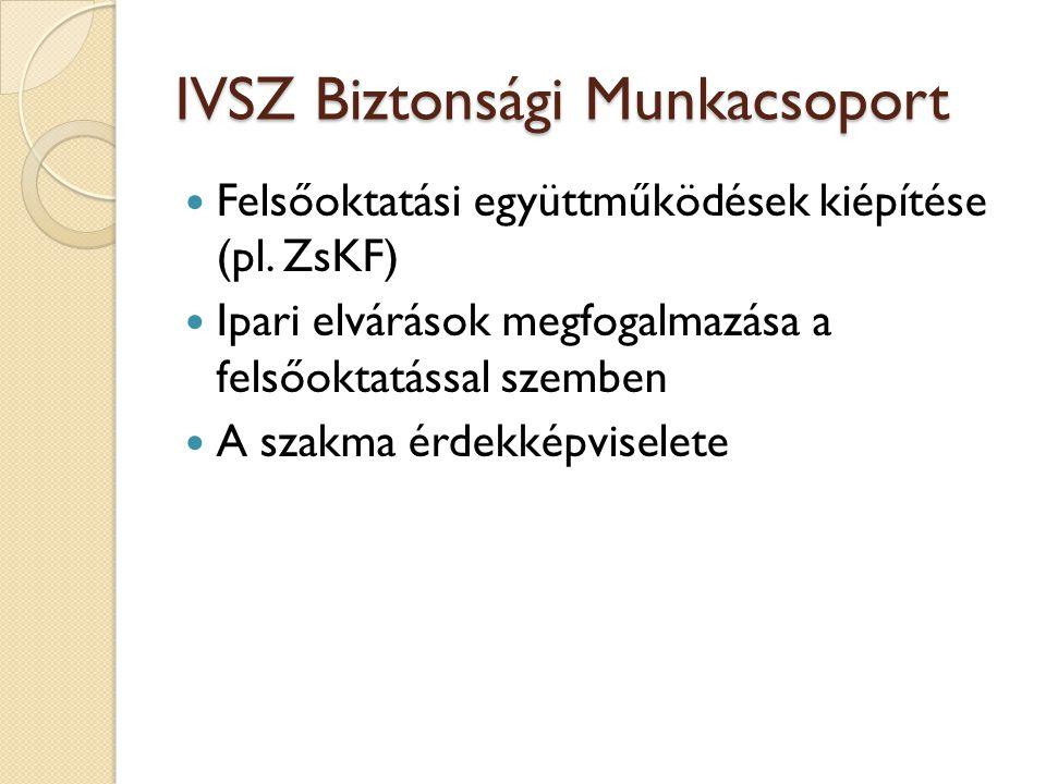 IVSZ Biztonsági Munkacsoport  Felsőoktatási együttműködések kiépítése (pl. ZsKF)  Ipari elvárások megfogalmazása a felsőoktatással szemben  A szakm