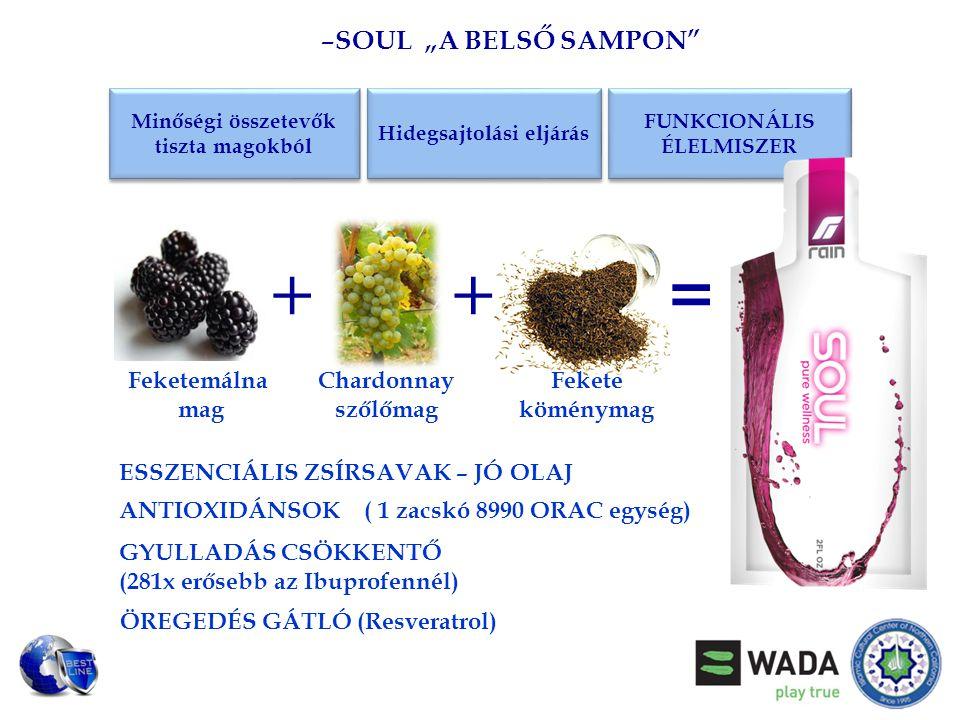 """Feketemálna mag Chardonnay szőlőmag Fekete köménymag ++ = Minőségi összetevők tiszta magokból Hidegsajtolási eljárás FUNKCIONÁLIS ÉLELMISZER ANTIOXIDÁNSOK ( 1 zacskó 8990 ORAC egység) GYULLADÁS CSÖKKENTŐ (281x erősebb az Ibuprofennél) ÖREGEDÉS GÁTLÓ (Resveratrol) ESSZENCIÁLIS ZSÍRSAVAK – JÓ OLAJ –SOUL """"A BELSŐ SAMPON"""