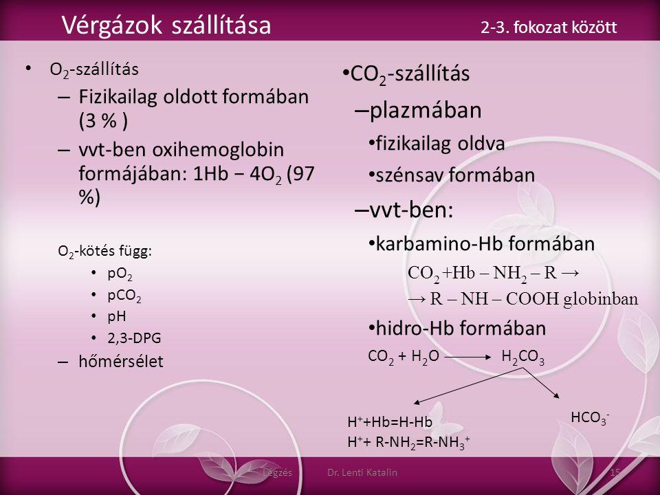• O 2 -szállítás – Fizikailag oldott formában (3 % ) – vvt-ben oxihemoglobin formájában: 1Hb − 4O 2 (97 %) O 2 -kötés függ: • pO 2 • pCO 2 • pH • 2,3-
