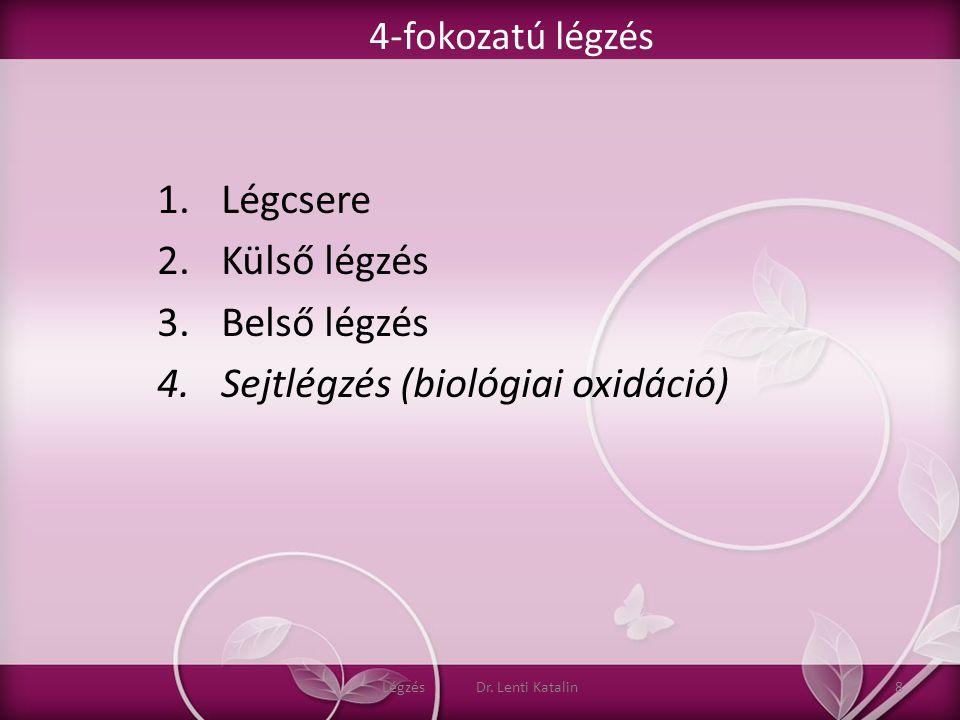 1.Légcsere 2.Külső légzés 3.Belső légzés 4.Sejtlégzés (biológiai oxidáció) 4-fokozatú légzés 8Légzés Dr. Lenti Katalin