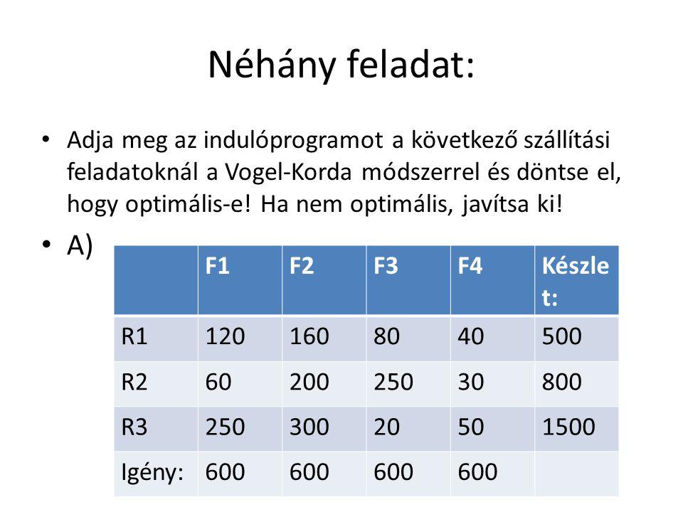 Néhány feladat: • Adja meg az indulóprogramot a következő szállítási feladatoknál a Vogel-Korda módszerrel és döntse el, hogy optimális-e! Ha nem opti