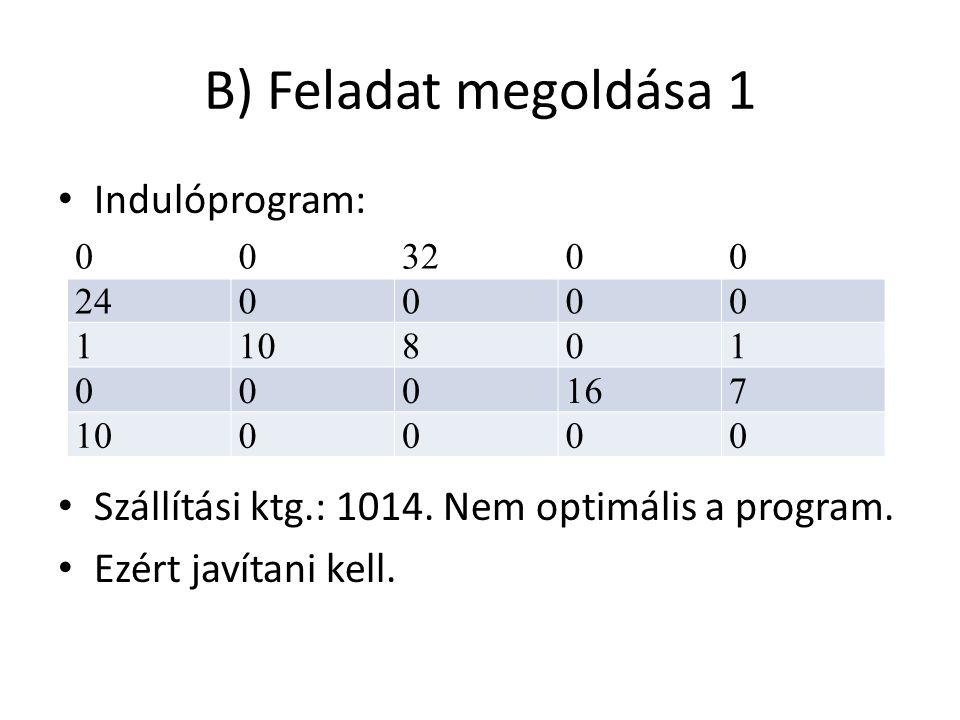 B) Feladat megoldása 1 • Indulóprogram: • Szállítási ktg.: 1014. Nem optimális a program. • Ezért javítani kell. 003200 240000 110801 000167 100000
