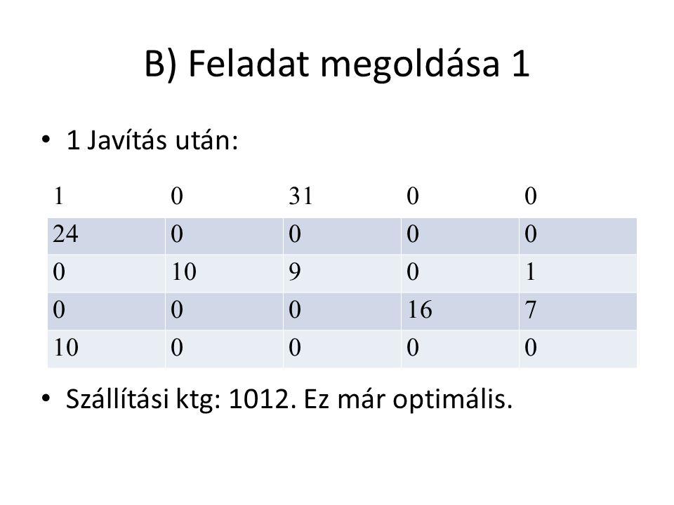 B) Feladat megoldása 1 • 1 Javítás után: • Szállítási ktg: 1012. Ez már optimális. 103100 240000 010901 000167 100000