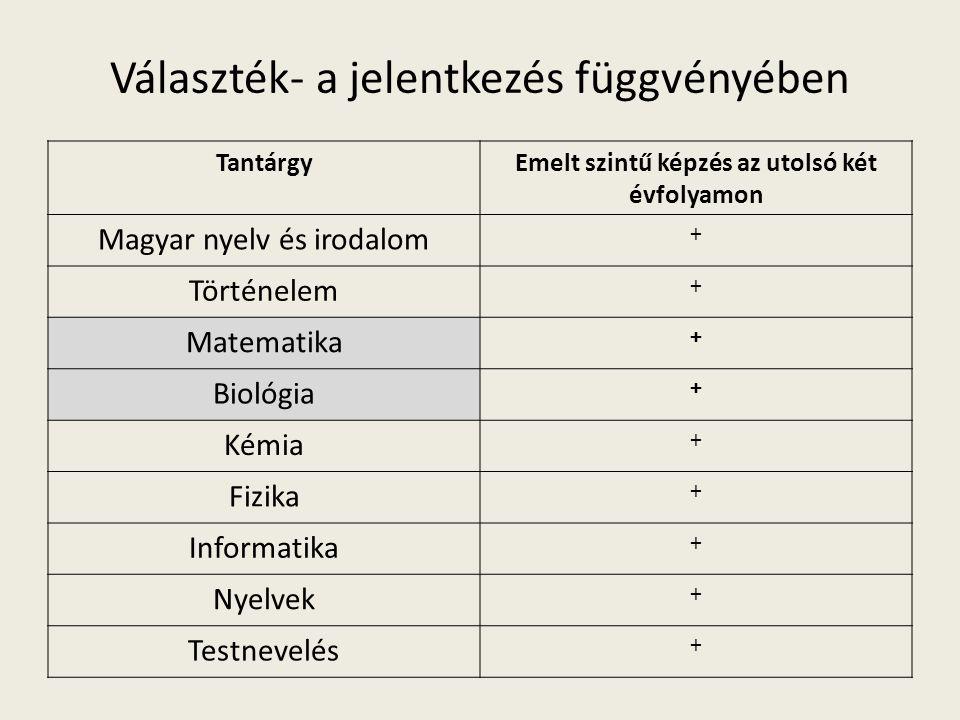 Választék- a jelentkezés függvényében TantárgyEmelt szintű képzés az utolsó két évfolyamon Magyar nyelv és irodalom + Történelem + Matematika + Biológia + Kémia + Fizika + Informatika + Nyelvek + Testnevelés +